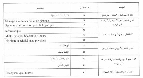 جامعة الحسن الثاني عين الشق - الدارالبيضاء